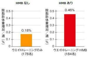 hmb研究の画像