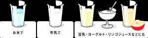 飲み方の画像